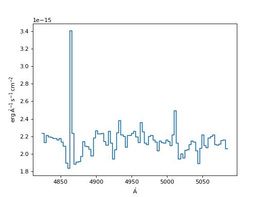 Manipulating Spectra — specutils v0 6 dev1339